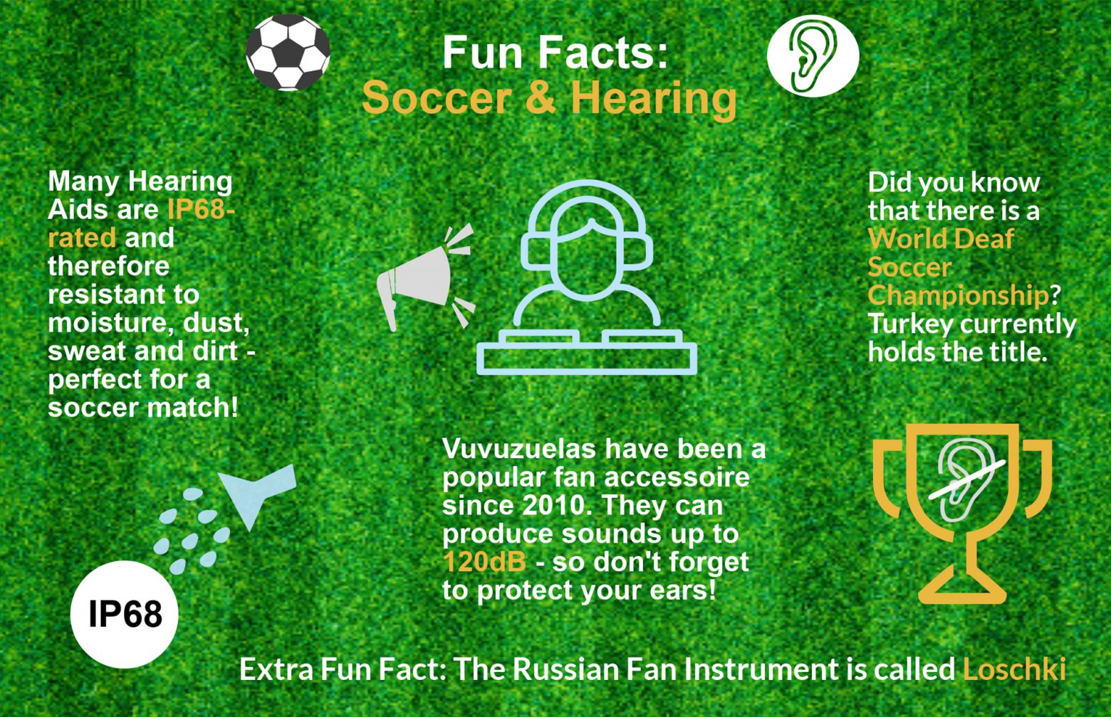 soccer facts and rules